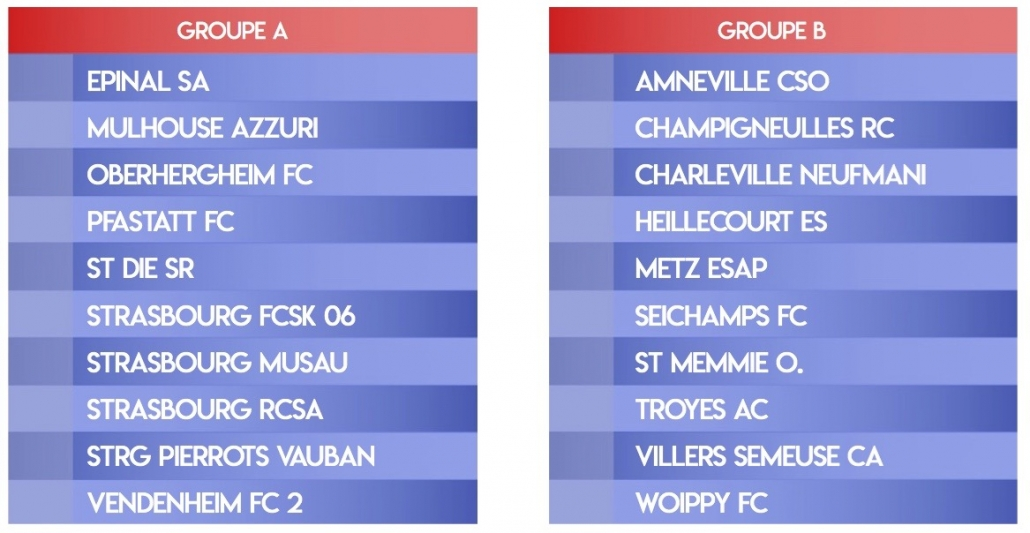 Groupes R1